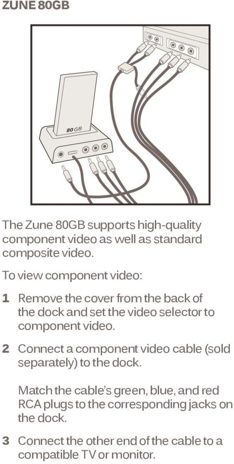 video. 2 Connect a component video cable (sold separately) to the dock.