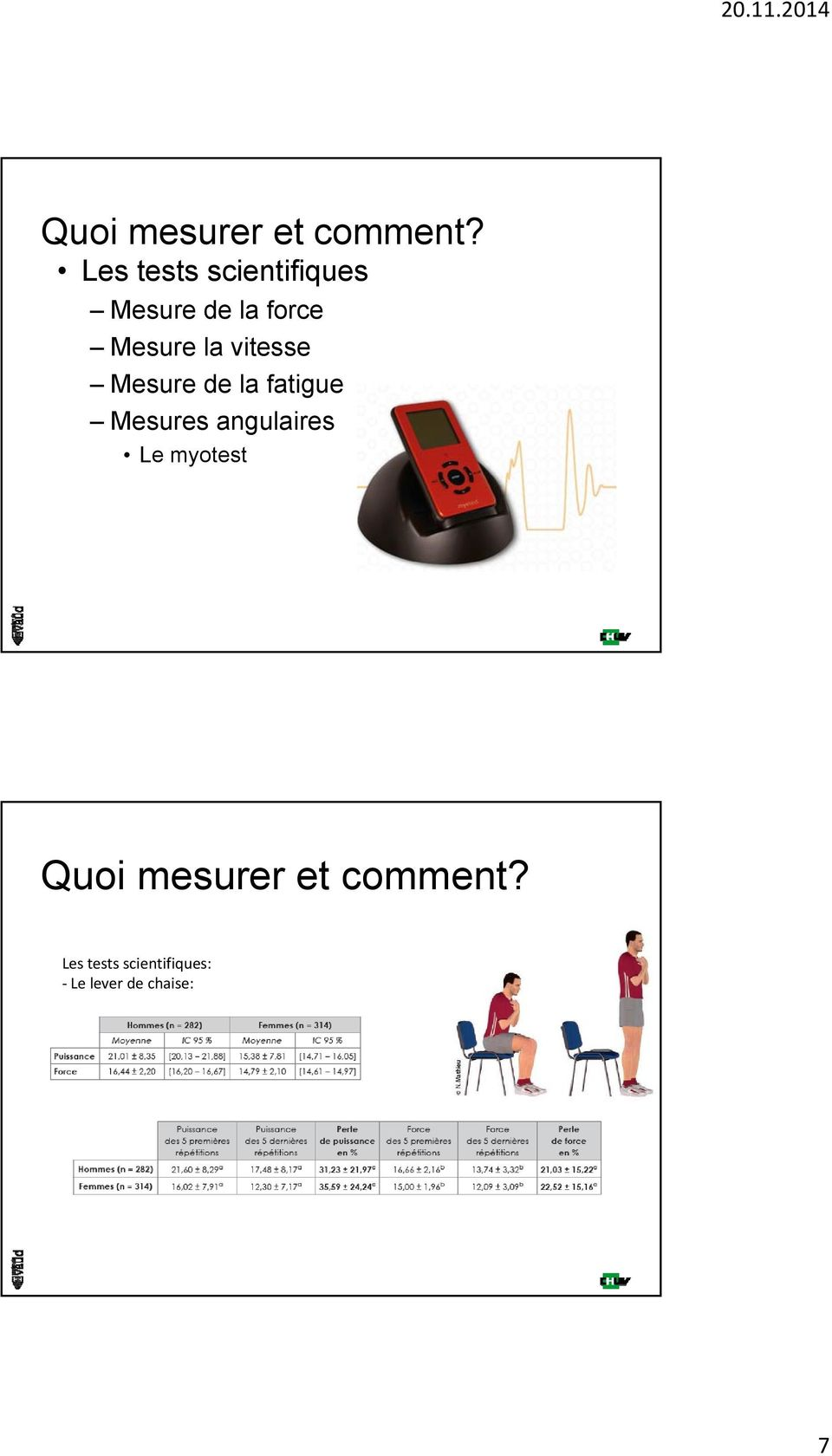 Mesures angulaires Le myotest Lestests