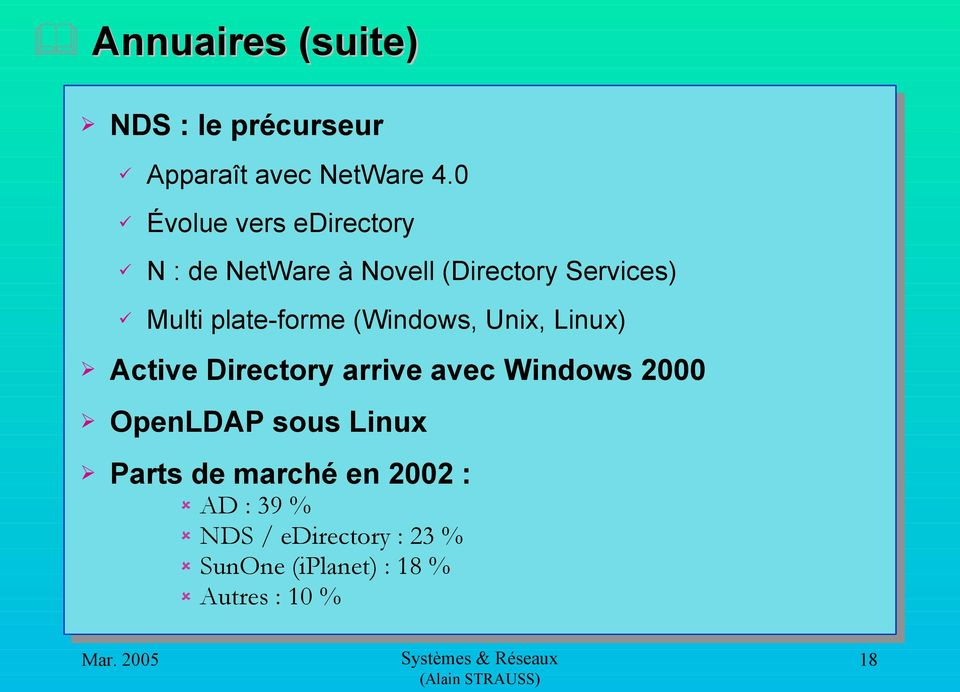 plate-forme (Windows, Unix, Linux) Active Directory arrive avec Windows 2000