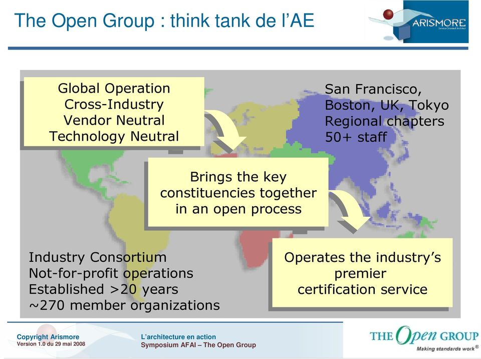 constituencies together in in an an open process Industry Consortium Not-for-profit operations