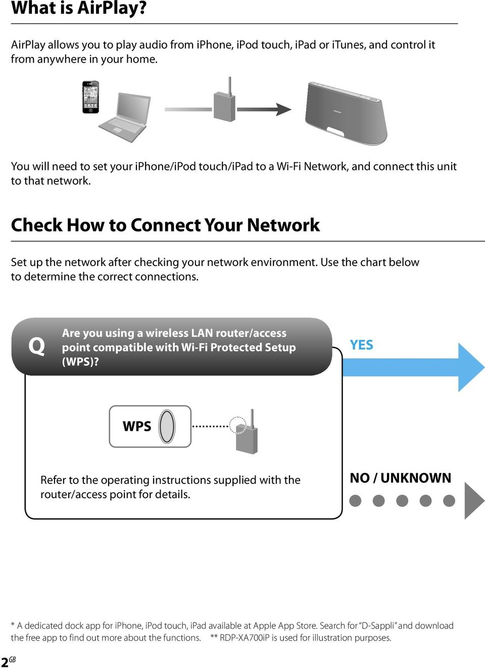 Check How to Connect Your Network Set up the network after checking your network environment. Use the chart below to determine the correct connections.