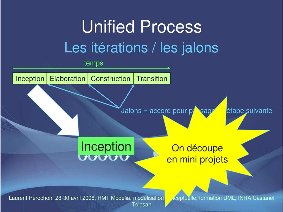 Transition Jalons = accord pour passage à l