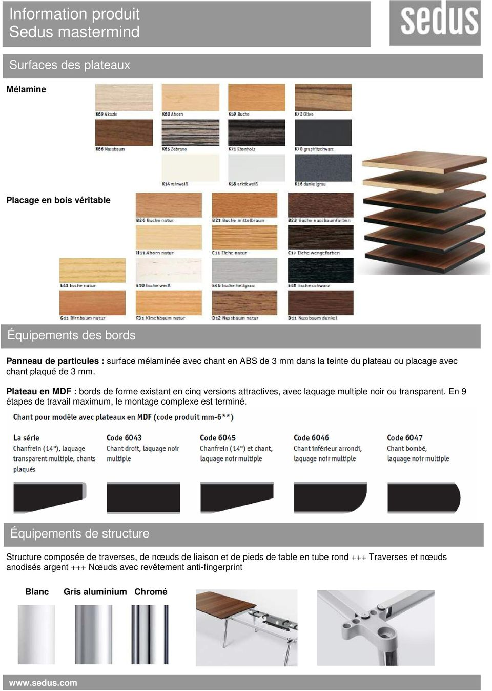 Plateau en MDF : bords de forme existant en cinq versions attractives, avec laquage multiple noir ou transparent.