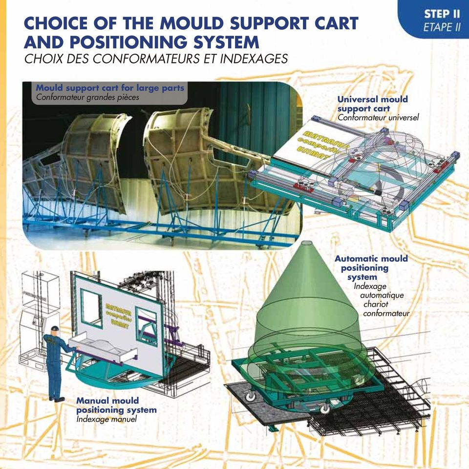 mould support cart Conformateur universel Automatic mould positioning system