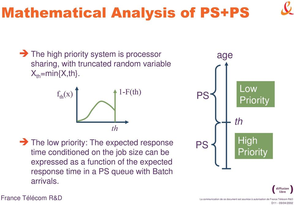 age PS Low Priority The low priority: The expected response time conditioned on the job size can