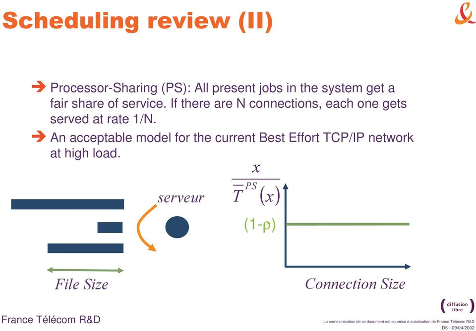 An acceptable model for the current Best Effort TCP/IP network at high load.
