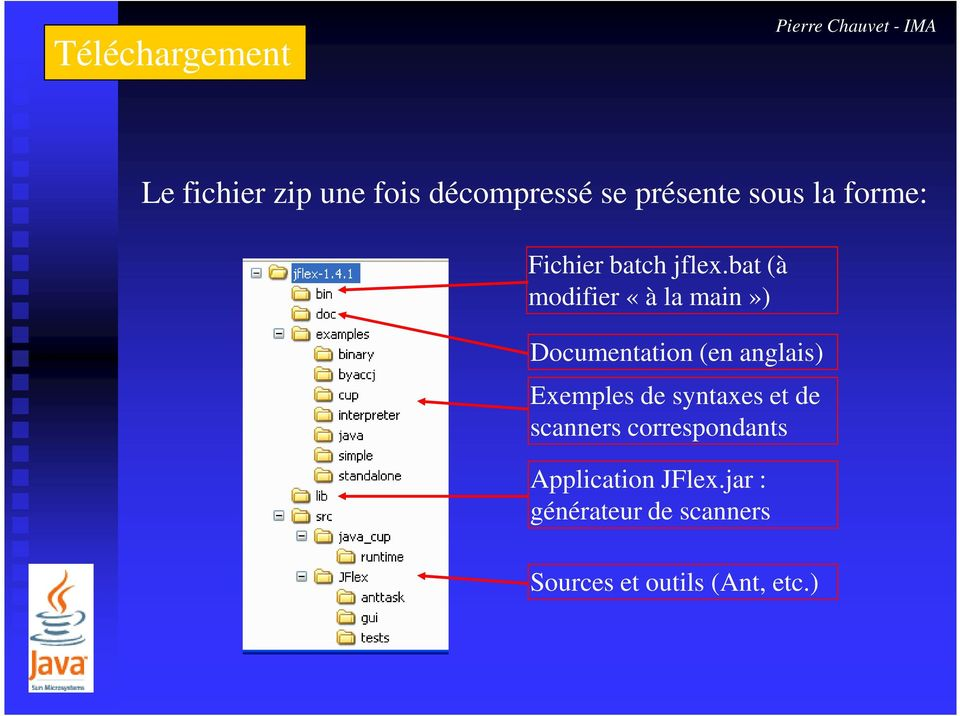 bat (à modifier «à la main») Documentation (en anglais) Exemples de