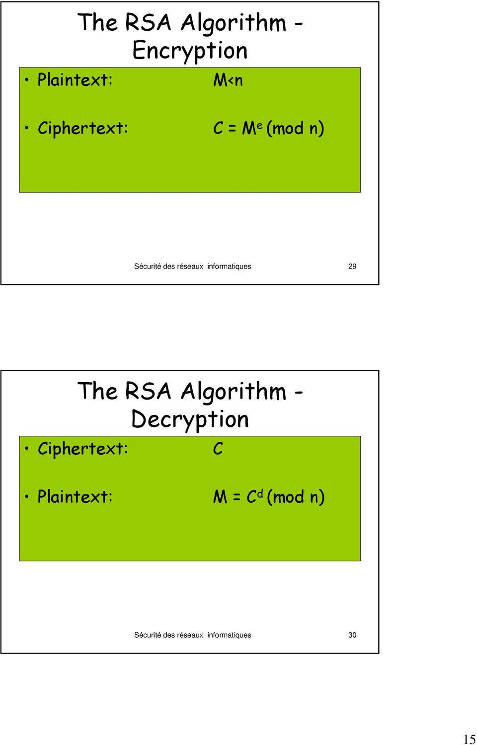 informatiques 29 Ciphertext: The RSA Algorithm -
