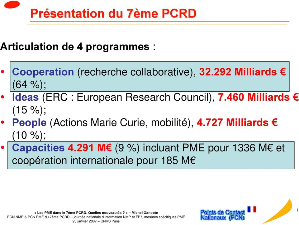 460 Milliards (15 %); People (Actions Marie Curie, mobilité), 4.