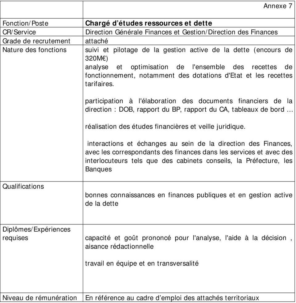 participation à l'élaboration des documents financiers de la direction : DOB, rapport du BP, rapport du CA, tableaux de bord réalisation des études financières et veille juridique.