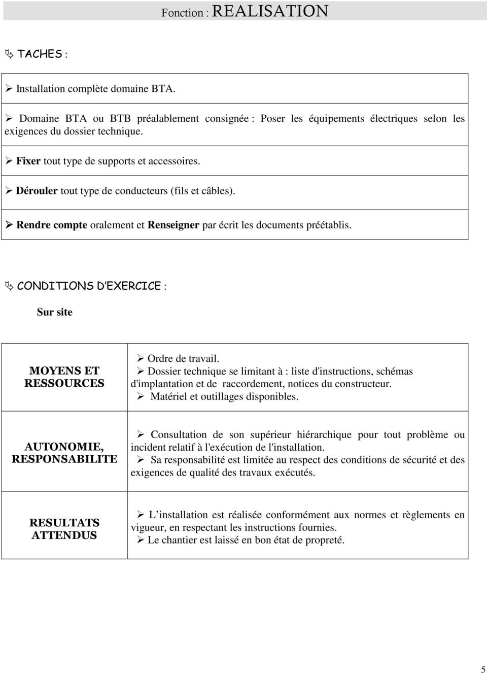 CONDITIONS D EXERCICE : Sur site MOYENS ET RESSOURCES Ordre de travail. Dossier technique se limitant à : liste d'instructions, schémas d'implantation et de raccordement, notices du constructeur.