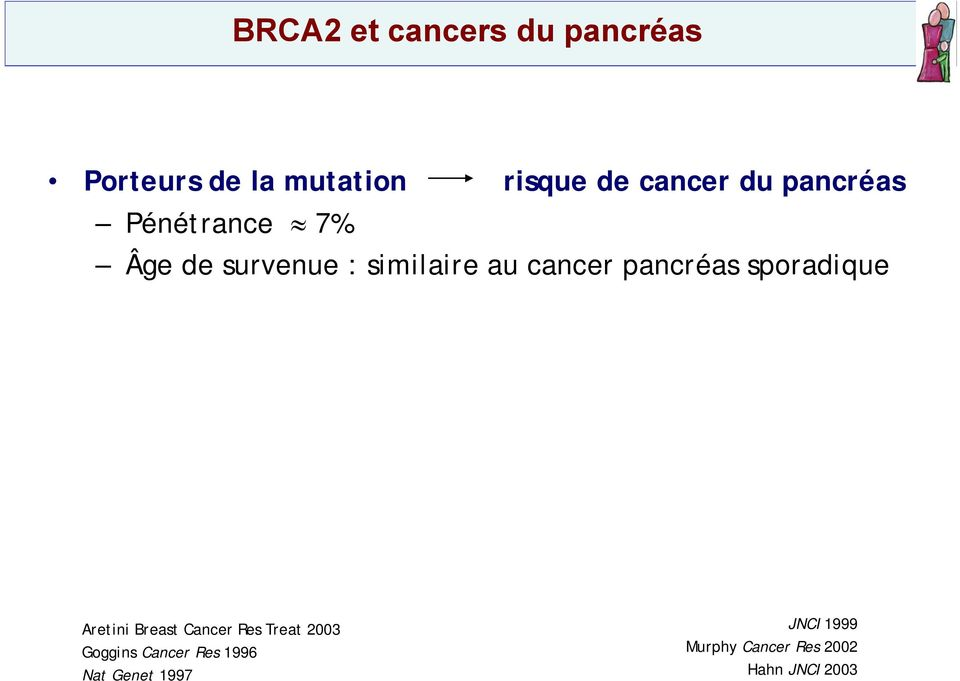 pancréas sporadique Aretini Breast Cancer Res Treat 2003 Goggins