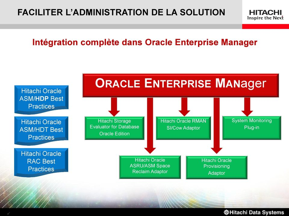 Storage Evaluator for Database Oracle Edition Hitachi Oracle RMAN SI/Cow Adaptor System Monitoring Plug-in