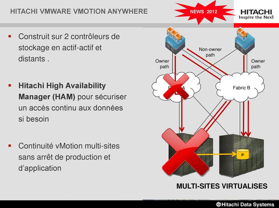 Owner path Non-owner path Owner path Hitachi High Availability Manager (HAM) pour