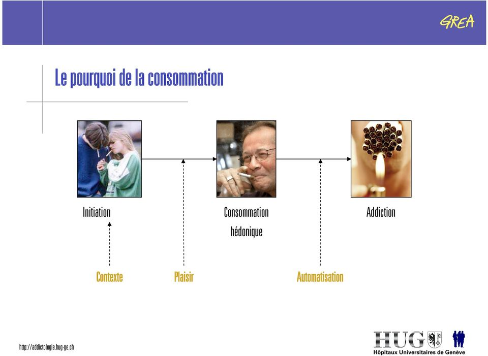 Contexte Consommation