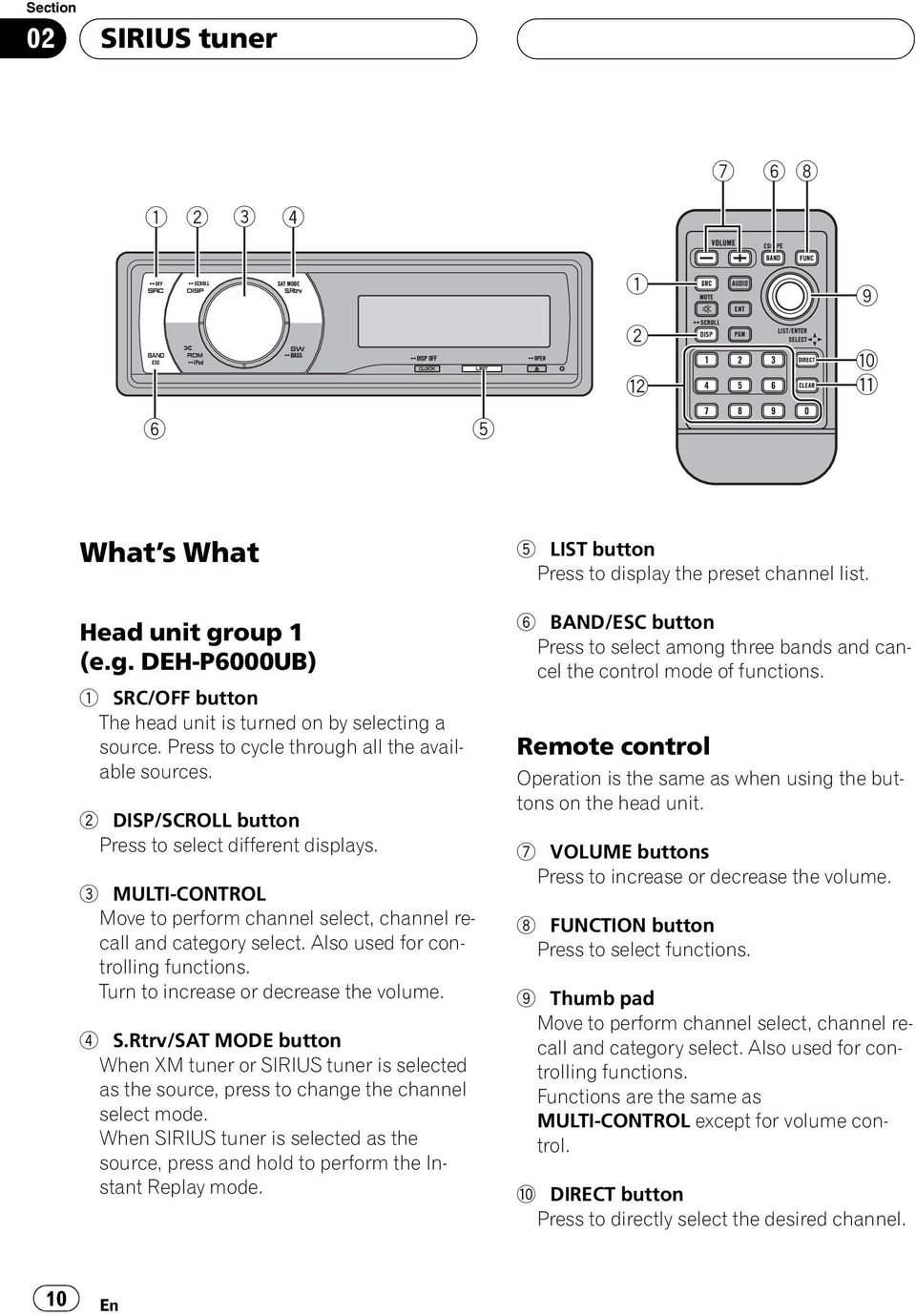 Also used for controlling functions. Turn to increase or decrease the volume. 4 S.Rtrv/SAT MODE button When XM tuner or SIRIUS tuner is selected as the source, press to change the channel select mode.