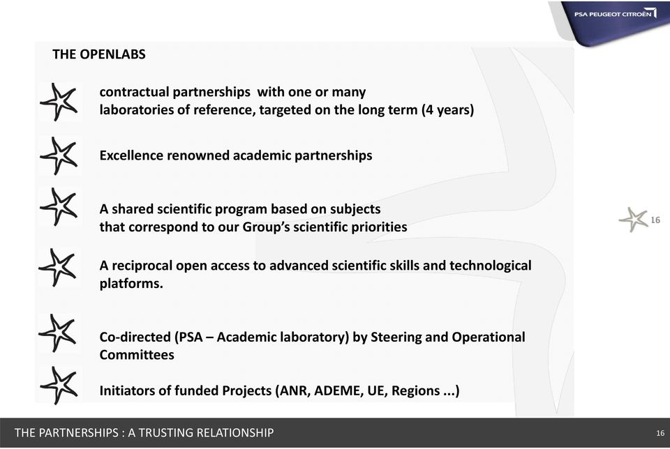 16 A reciprocal open access to advanced scientific skills and technological platforms.