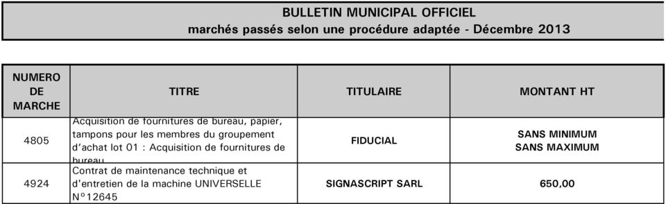 lot 01 : Acquisition de fournitures de bureau Contrat de maintenance