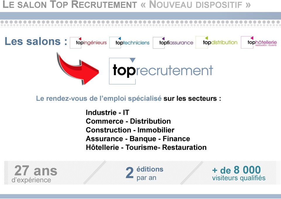 Construction - Immobilier Assurance - Banque - Finance Hôtellerie - Tourisme-