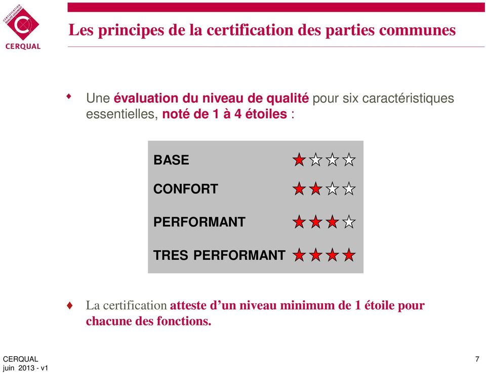 à 4 étoiles : BASE CONFORT PERFORMANT TRES PERFORMANT La certification