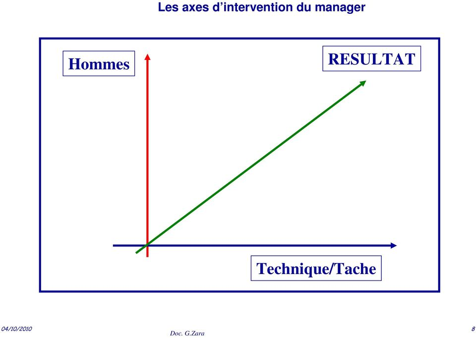 manager Hommes