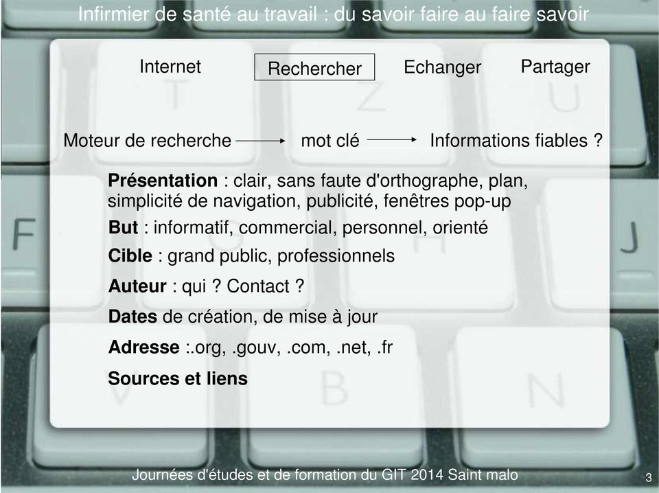 pop-up But : informatif, commercial, personnel, orienté Cible : grand public, professionnels Auteur :