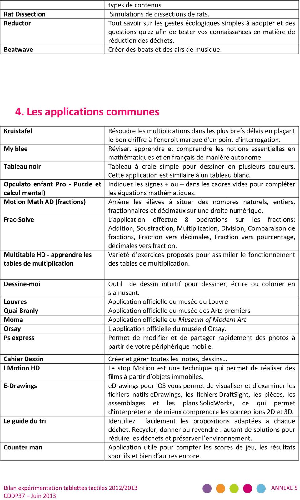 Annexe 5 ressources et applications utilis es pdf - Application pour apprendre les tables de multiplication ...