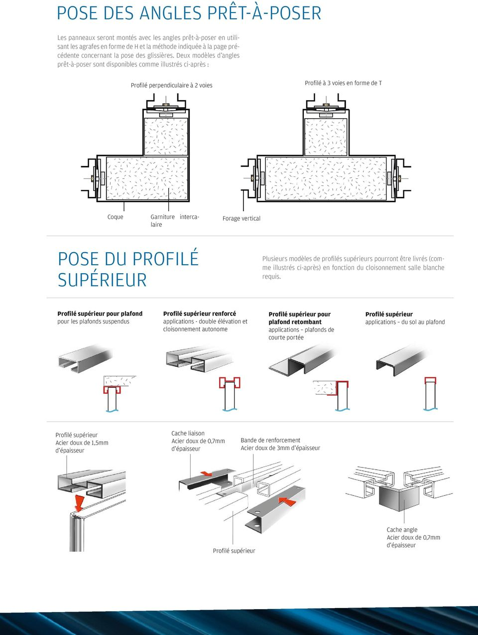 Deux modèles d angles prêt-à-poser sont disponibles comme illustrés ci-après : Profilé à 3 voies en forme de T Profilé perpendiculaire à 2 voies Coque Garniture intercalaire Forage vertical Pose du
