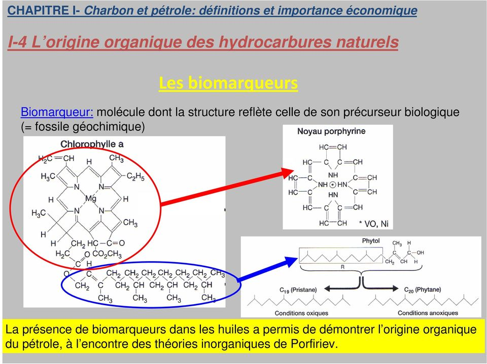hydrocarbures fossiles définition