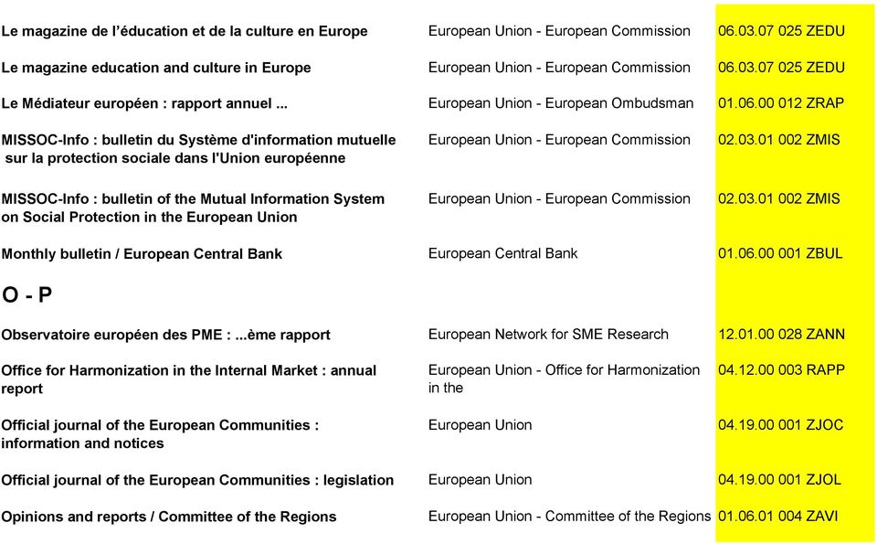 01 002 ZMIS MISSOC-Info : bulletin of the Mutual Information System on Social Protection in the European Union 02.03.01 002 ZMIS Monthly bulletin / European Central Bank European Central Bank 01.06.