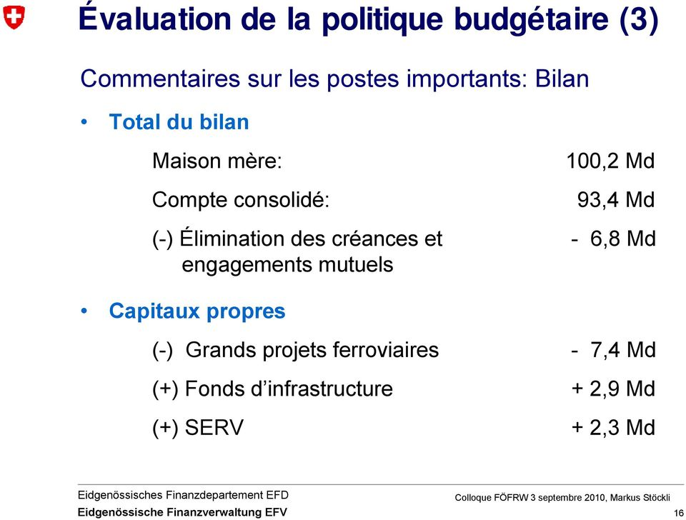 et engagements mutuels 100,2 Md 93,4 Md - 6,8 Md Capitaux propres (-) Grands