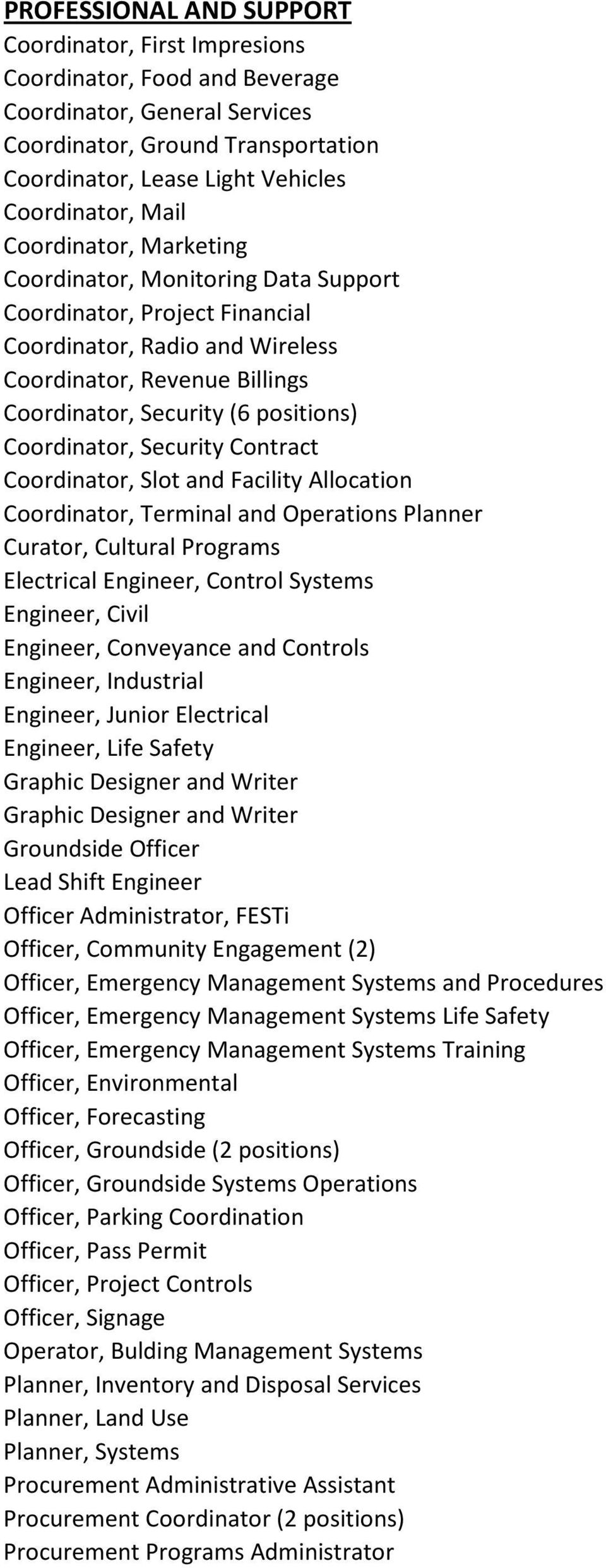 Coordinator, Security Contract Coordinator, Slot and Facility Allocation Coordinator, Terminal and Operations Planner Curator, Cultural Programs Electrical Engineer, Control Systems Engineer, Civil