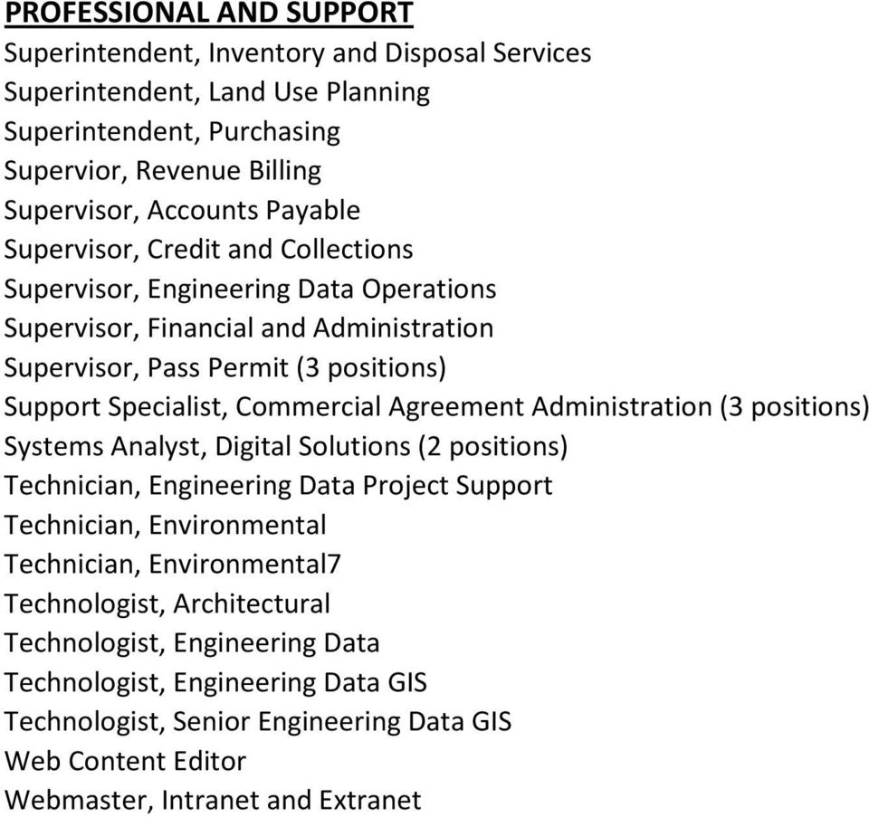 Commercial Agreement Administration (3 positions) Systems Analyst, Digital Solutions (2 positions) Technician, Engineering Data Project Support Technician, Environmental Technician,