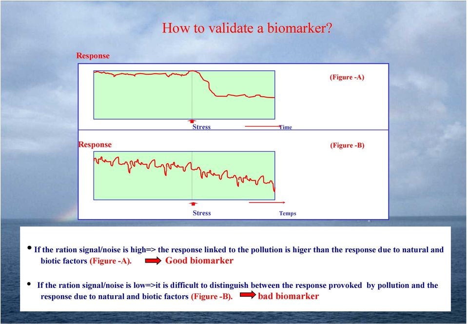 response linked to the pollution is higer than the response due to natural and biotic factors (Figure -A).