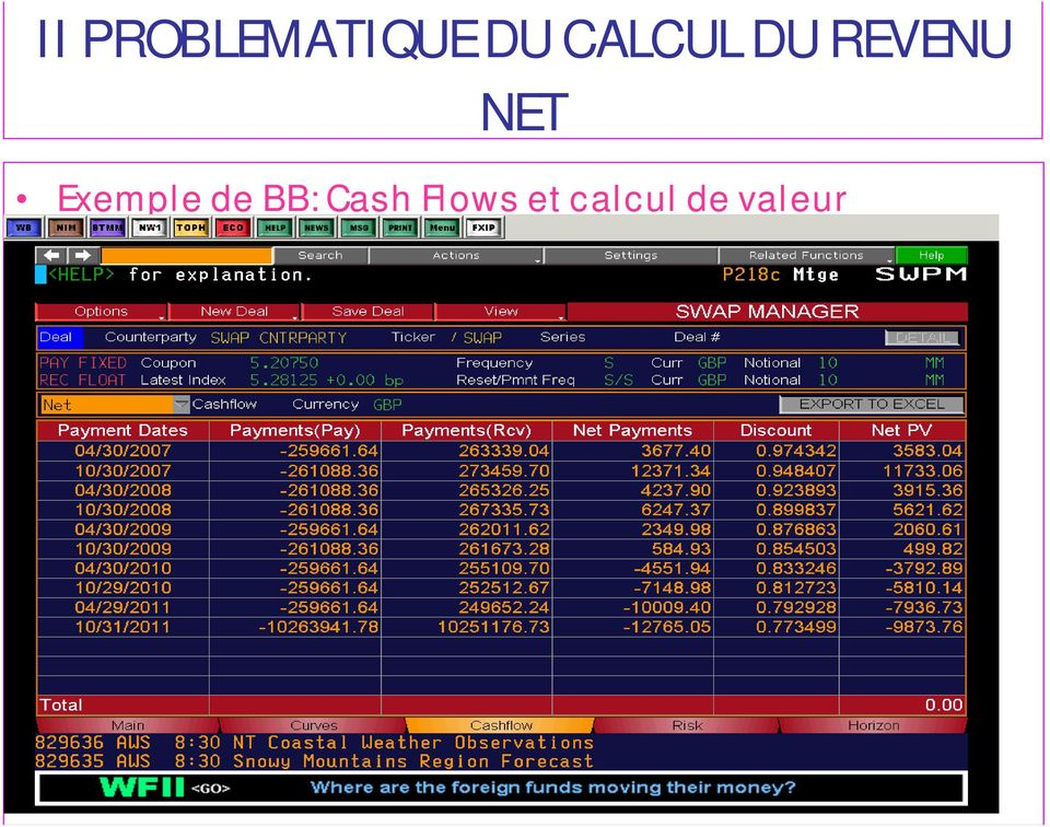 Exemple de BB: Cash