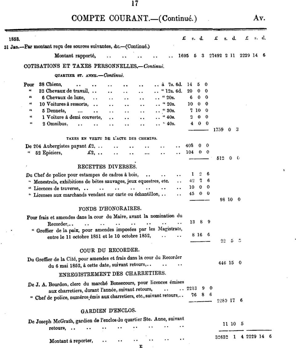 """ 6 Chevaux de luxe,.. ""28. 1 Voituresa ressorts, "" 2s. "" 5 Dennets, "" 3s. 1 V oiture Ii demi couverte, "" 4s."