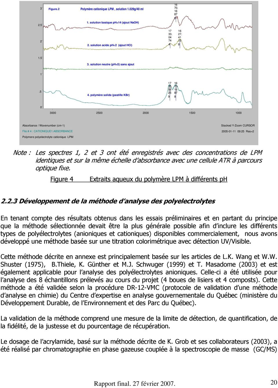 ABSORBANCE Polymere polyelectrolyte cationique LPM Stacked Y-Zoom CURSOR 2005-01-11 09:25 Res=2 Note : Les spectres 1, 2 et 3 ont été enregistrés avec des concentrations de LPM identiques et sur la