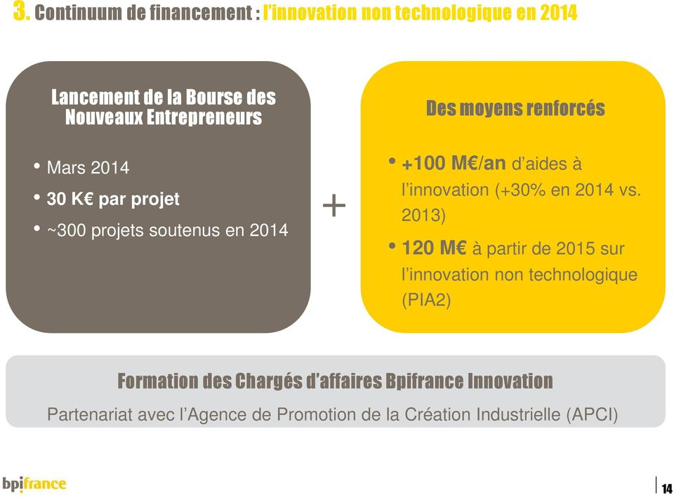 innovation (+30% en 2014 vs.