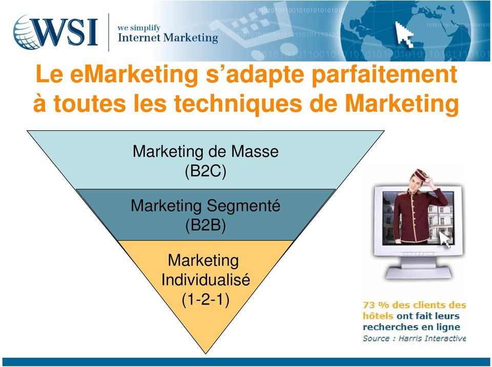 Marketing de Masse (B2C) Marketing