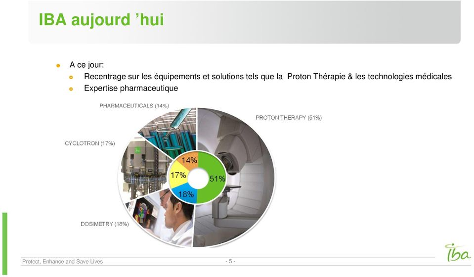 Expertise pharmaceutique PHARMACEUTICALS (14%) PROTON THERAPY