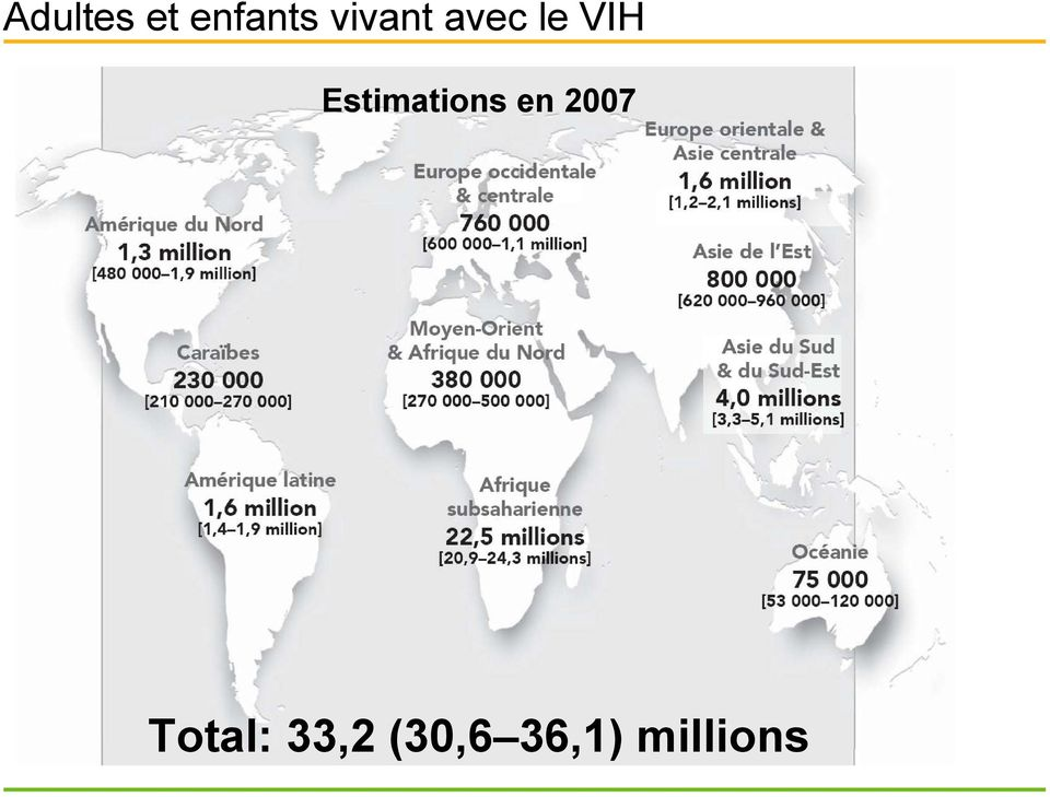 Estimations en 2007