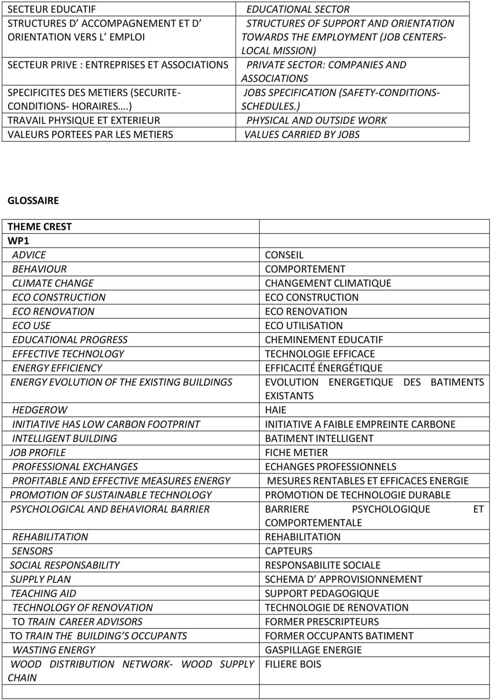 AND ASSOCIATIONS JOBS SPECIFICATION (SAFETY-CONDITIONS- SCHEDULES.