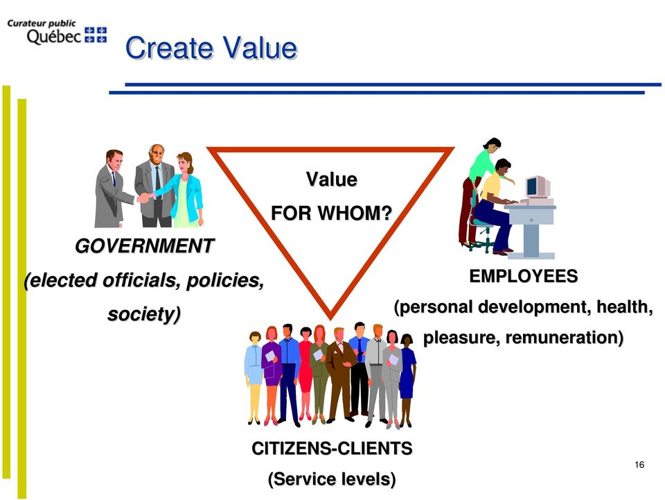 EMPLOYEES (personal development, health,