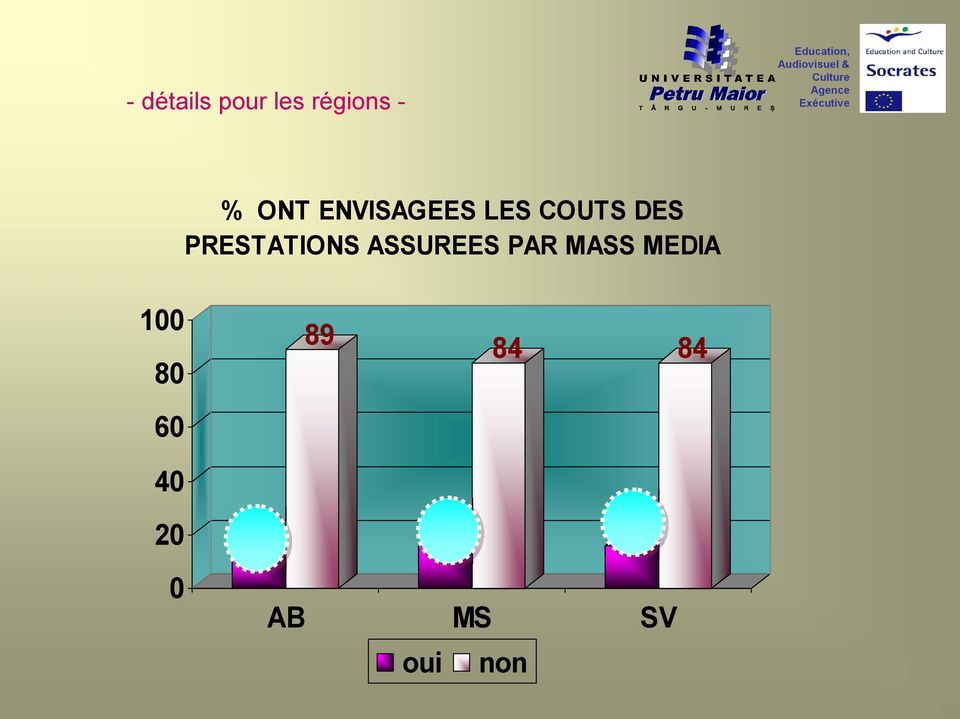 PRESTATIONS ASSUREES PAR MASS MEDIA