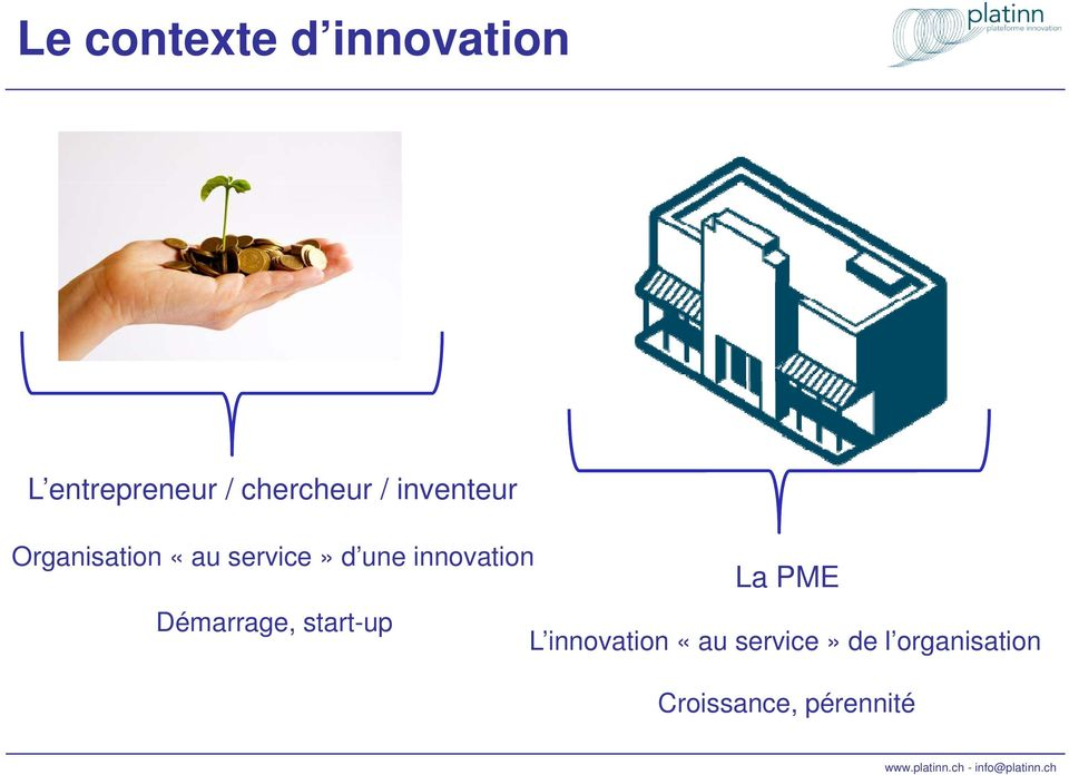 d une innovation Démarrage, start-up La PME L