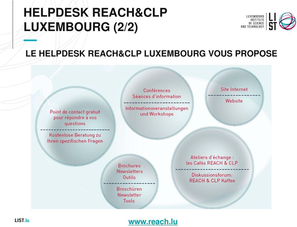 LUXEMBOURG VOUS PROPOSE