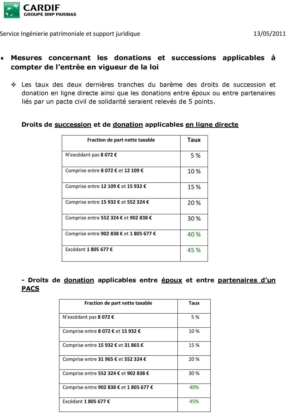Droits de succession et de donation applicables en ligne directe Fraction de part nette taxable Taux N excédant pas 8 072 5 % Comprise entre 8 072 et 12 109 10 % Comprise entre 12 109 et 15 932 15 %