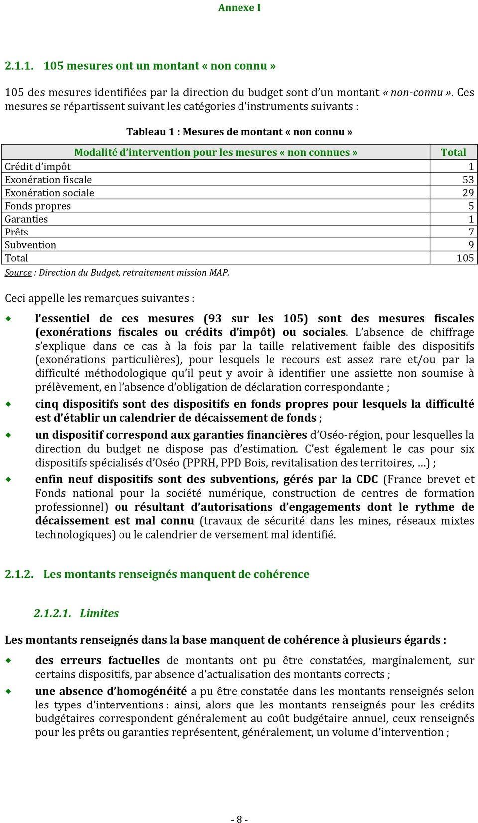Exonération fiscale 53 Exonération sociale 29 Fonds propres 5 Garanties 1 Prêts 7 Subvention 9 Total 105 Source : Direction du Budget, retraitement mission MAP.