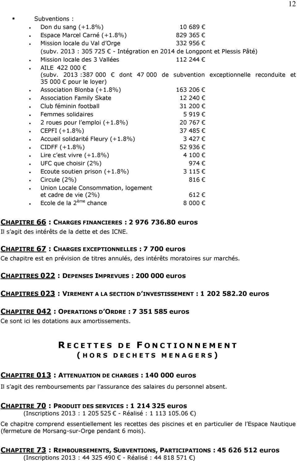 2013 :387 000 dont 47 000 de subvention exceptionnelle reconduite et 35 000 pour le loyer) Association Blonba (+1.