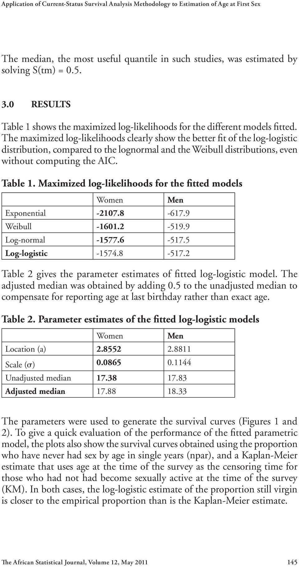 The maximized log-likelihoods clearly show the better fit of the log-logistic distribution, compared to the lognormal and the Weibull distributions, even without computing the AIC. Table 1.